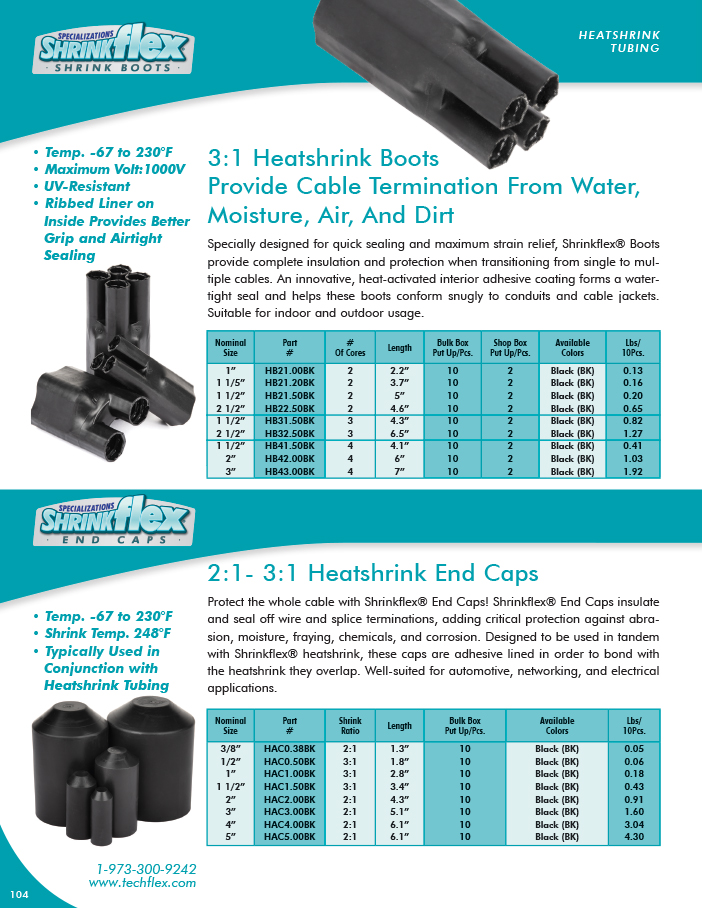 ShrinkflexEnd Caps catalog page image