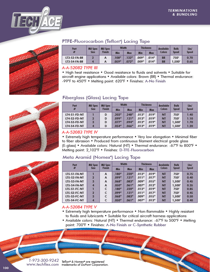 PTFE, NX, FG Lacing Tape catalog page image