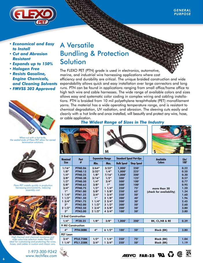 Flexo PET catalog page image