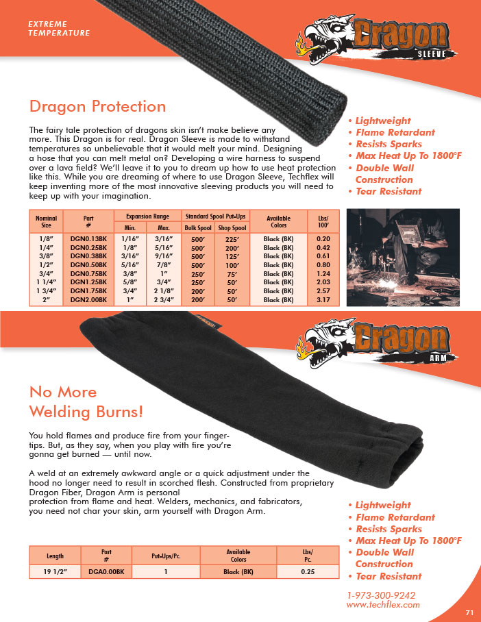 Dragon Sleeve & Dragon Arm Image