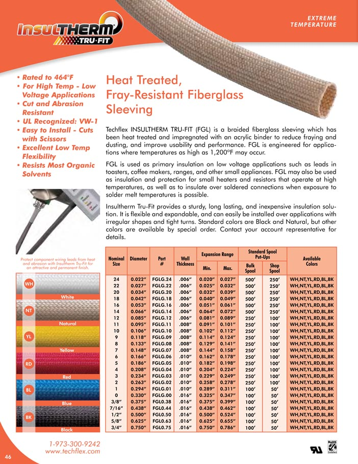 Insultherm Tru-Fit catalog page image