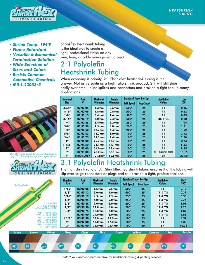 Shrinkflex 2:1 Shrinkflex 3:1 catalog page image