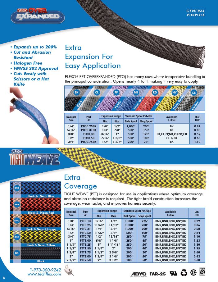 Overexpanded Tight Weave catalog page image