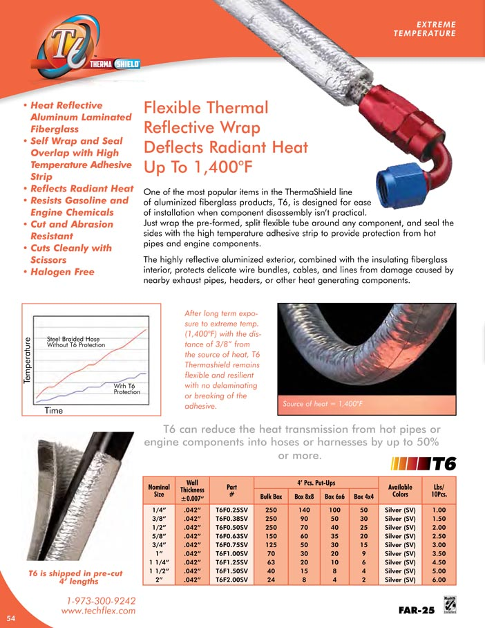 T6 ThermaShield catalog page image