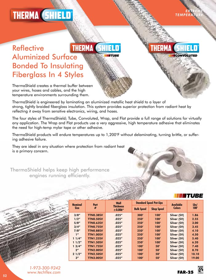 ThermaShield catalog page image