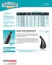 Viton Heatshrink Spec Sheet