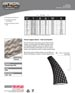 Metal Braid Spec Sheet